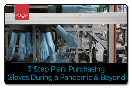 Covid19 3 Step Plan Purchasing Gloves During Pandemic