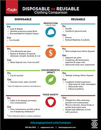 Disposable vs Reusable Clothing Handout PDF Pic