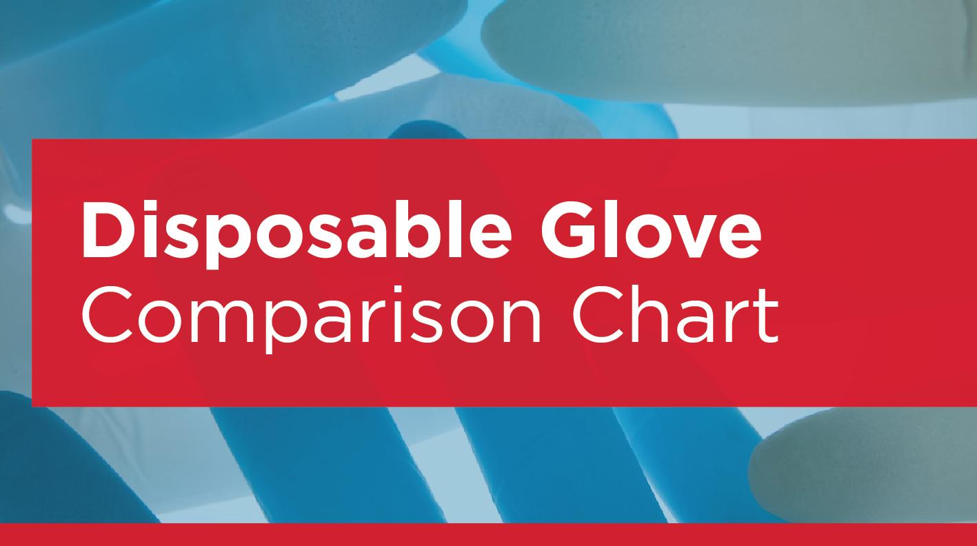 Eagle Protect disposable gloves comparison chart